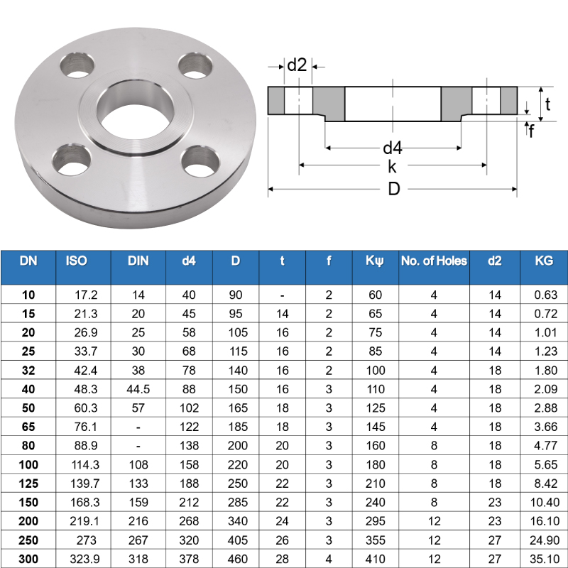 Flange ; FLANGE SLIP ON DIN 2543 ; SS304/304L ; OEM-China