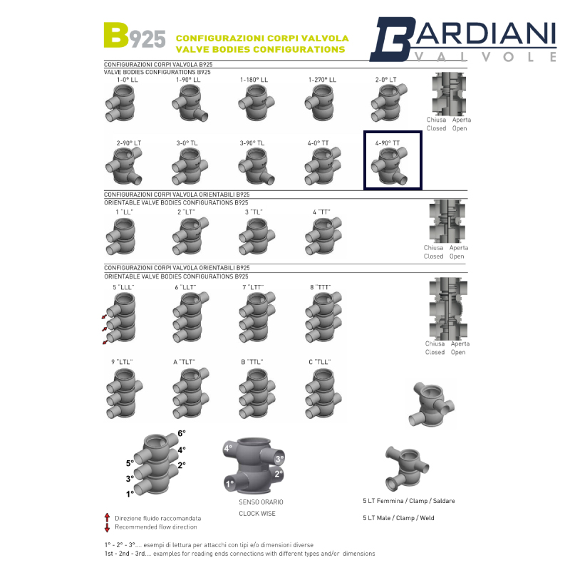 Pneumatic Double Seat Valve (Mixproof) ; DIN11851-2 ; WELD TT BODY 4-90° ; SS316/316L/EPDM ; Bardiani