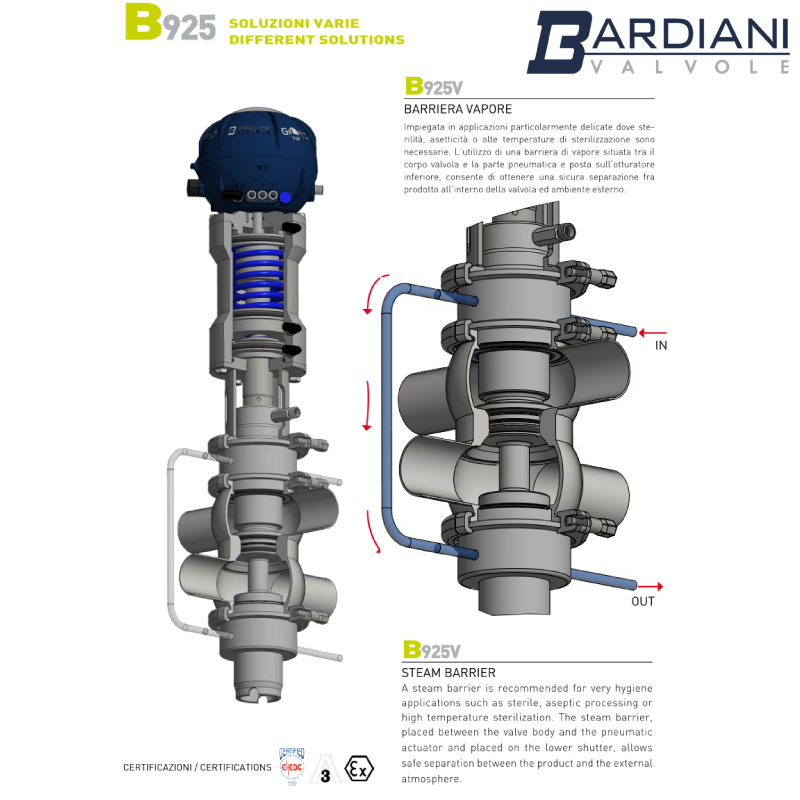 Pneumatic Double Seat Valve (Mixproof) With Steam Barrier ; SMS ; CLAMP TT BODY 4-90° ; SS316/316L/EPDM ; Bardiani
