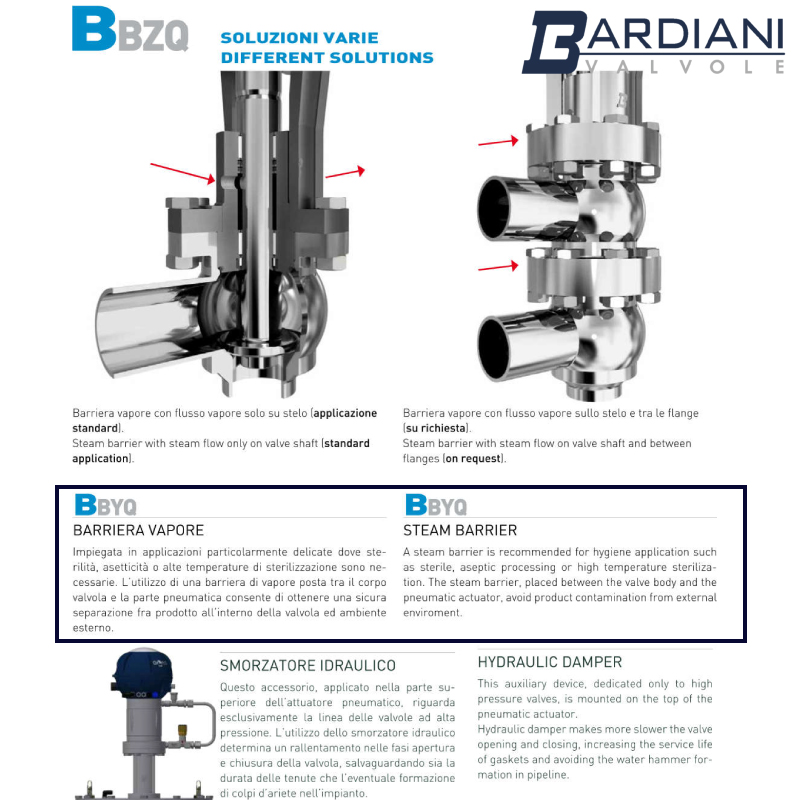 Pneumatic High Pressure Valve With Steam Barrier ; SMS ; WELD 1L BODY ; SS316/316L/EPDM ; Bardiani