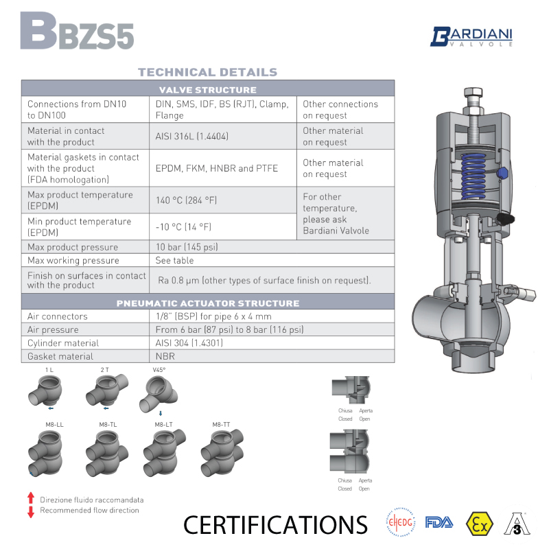 Hygienic Safety Valves ; Pneumatic Pressure Relief Valve-Clamp Ends ; DIN11851-2 ; SS316/316L/EPDM ; Bardiani