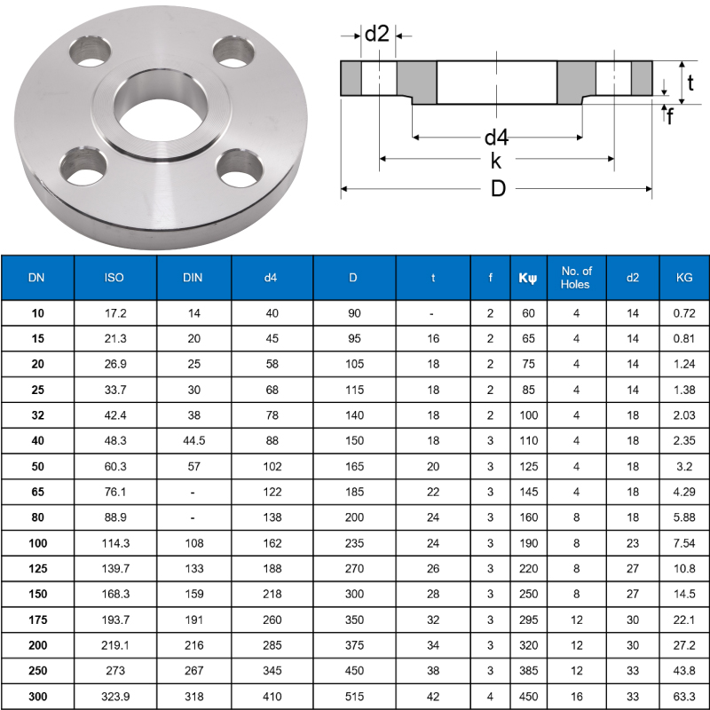 FLANGE SLIP ON DIN 2543 ; PN40 ; SS316/316L ; OEM-China